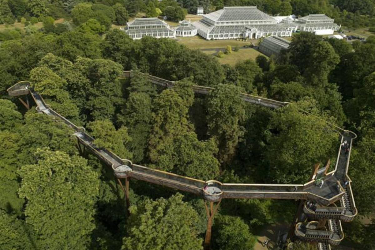 Muslim History Tours Kew Gardens