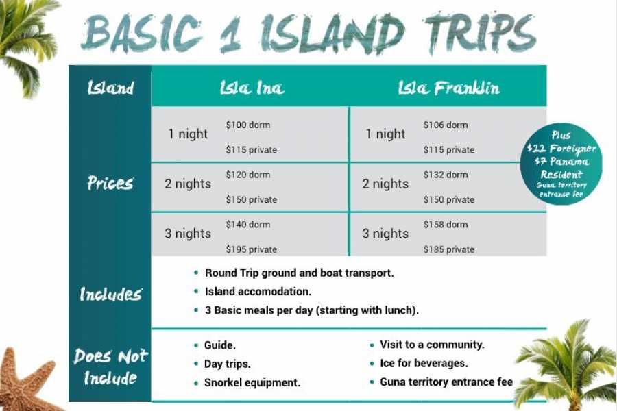 Cacique Cruiser Isla Franklin - 1 island trip