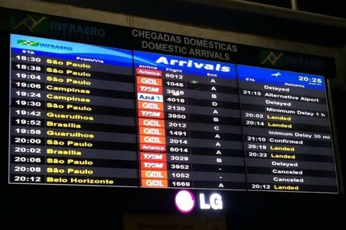Check Point Transfer privativo Aeroporto de Guarulhos  x São Paulo Moema, CGH, Vila Olímpia e Brooklin