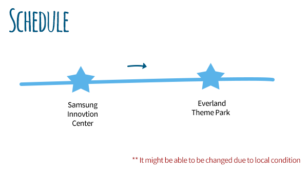 Route Mark Samsung Innovation Center to Everland Theme Park