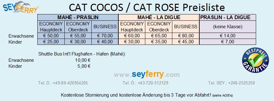 Seychellen Fährenpreisliste