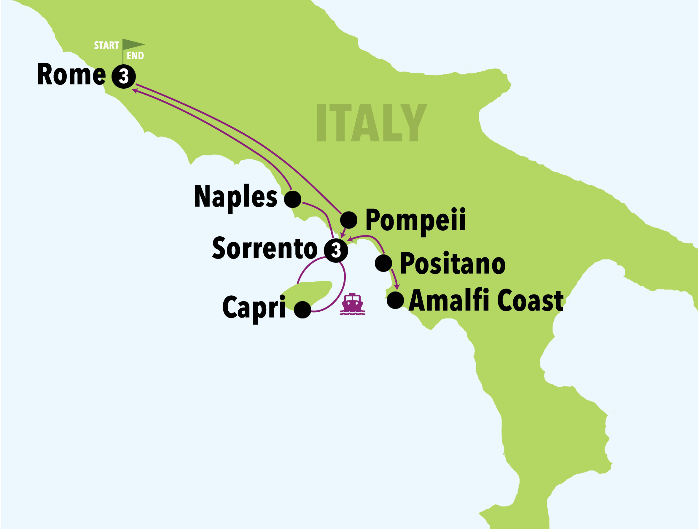 7 Days To Discover The South Of Italy Including Rome Pompeii Sorrento Capri Island Amalfi Positano Naples