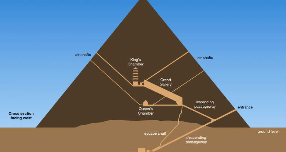 Great Pyramid of Khufu